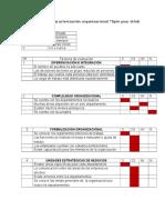 Cuestionario de Caracterización Organizacional