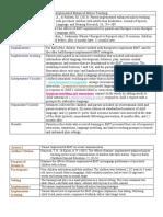 enhanced milieu table-articles