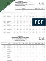 1.- Ejecucion Presupuestaria MIDUVI Santa Elena 2015