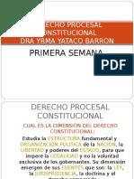 Diapositivas de Derecho Procesal Constitucional