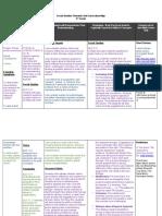final eled unit curriculum map