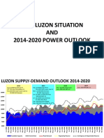2 Luzon Power Supply and Demand Outlook
