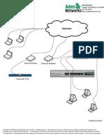 Visio - Scribd - Network Layout Sketch - Aden Networks 20080212