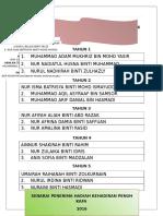 Borang Penerima Anugerah HAC-KAFA 2016