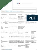 Chakra Association Chart _ Reiki Articles at VitalityLink