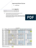 CPU FW History Overview_3ADR020152M0401