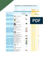 RANKING MUNDIAL DE UNIVERSIDADES 2013.docx