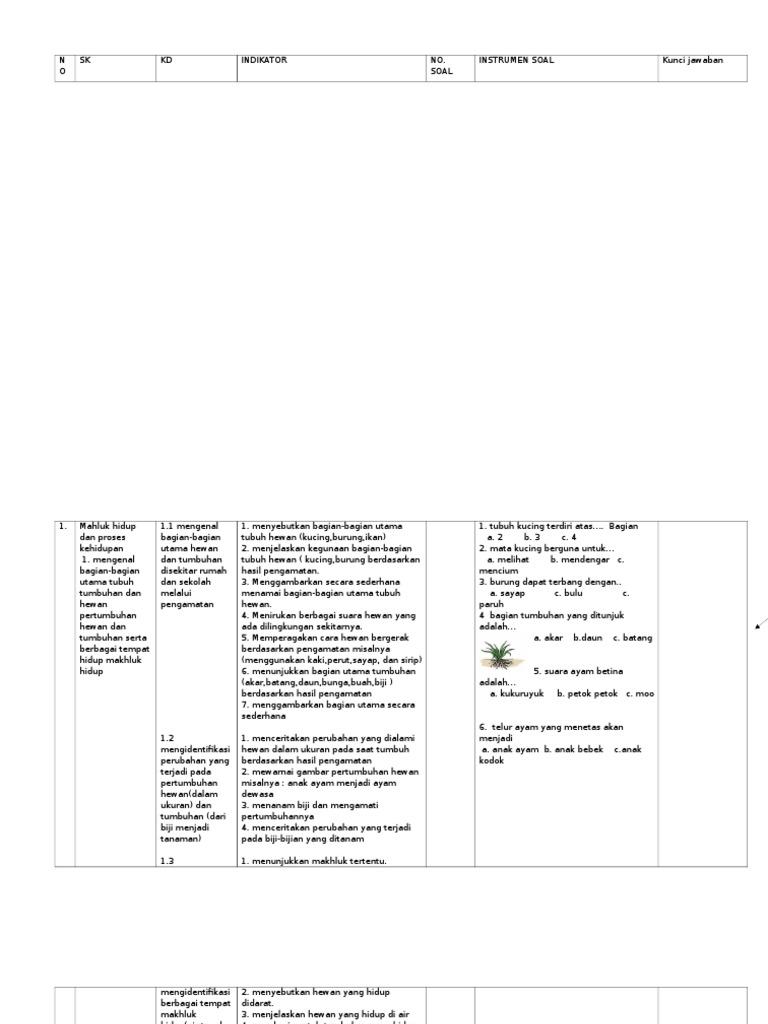 6600 Koleksi Gambar Bagian Utama Tubuh Hewan Dan Tumbuhan HD