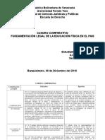 Fundamentaciòn Legal de La Educaciòn Fìsica en El Pais