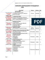 CE2 Grammaire Vocabulaire Conjugaison Orthographe (2)