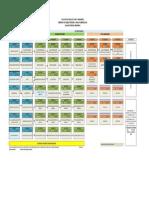 estructura curricular malla.pdf