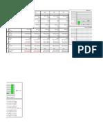 Financial Analysis & Forecasting Workbook
