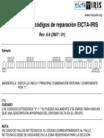 Codigo Iris