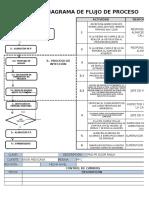 Diagramas de Flujo Procesos 2015