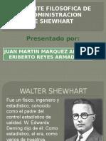 SHEWHART