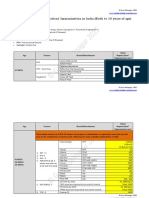 detailed-cost-of-vaccination-in-india-watermarked1 (1).pdf