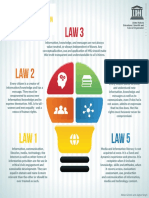 UNESCO - The Five Laws of Media and Information Literacy