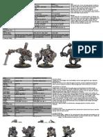 Iron Kingdoms Merc Warjacks