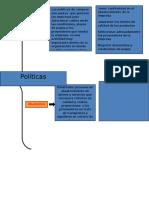 Politicas de Compra y Abastecimiento