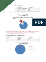 Resultado de Encuestas Final