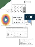 Titlw Page Linguistics