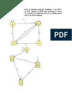 Punto 3 - Unidad 1 automatas y lenguajes formales