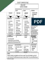 concept comparison table blank 1