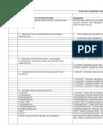 Evaluasi Kinerja Staf Laboratorium[1]