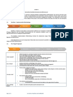 SOW Implementation Methodology (11-12-2012)vpub.pdf