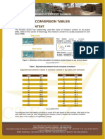 Conversion Tables English