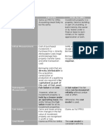 PFRS (49-53)