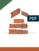 diagrama-1
