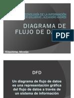 Dfd - Diagrama Flujo de Datos
