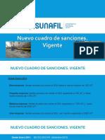 Sanciones SUNAFIL-2