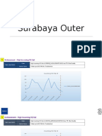 Improvement Optimization Justification W48_Outer.pptx