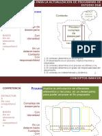 1 APBC. Descripción de Conceptos Básicos (081018)