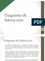 Diagrama de Interacción 2