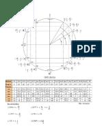 Ángulos Funciones Trigonmetricas