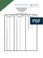 2014 Biologie Locala Bucurestisector 1 Clasa a Xiia Barem