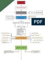 Diagrama de Flujo Distribuidora LAP Grupo 11 Ficha 1310060