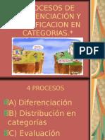 Procesos de Diferenciación y Clasificacion en Categorias