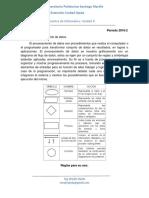 Guía informática. Procesamiento Datos.