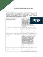 Fundamentación Legal de La Educación Física en El País