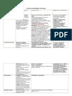 Onco Clases Malanoma y Lesiones Premalignas