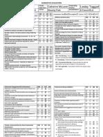 summative-evaluation-rubric-2016