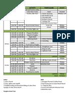 Bohol Itinerary