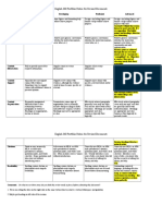 cynthiaportfolio revised doc peer review sheet