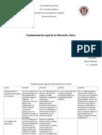 Fundamentación Legal de la Educación Fisica