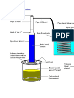 Kumpulan Gambar Destilator