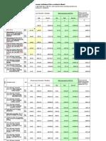 90 Flats 2015-16 Escalation